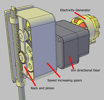 Wave Power generator