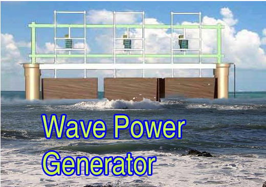 Wave power generation